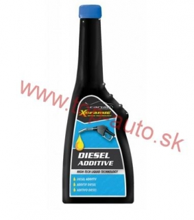 Xeramic Diesel Additive 250 ml